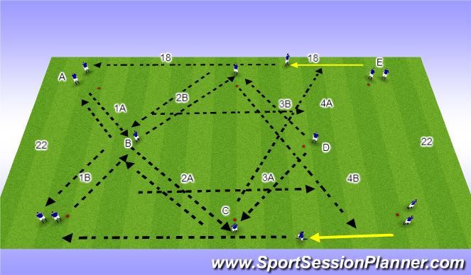 Football/Soccer Session Plan Drill (Colour): P/R combo