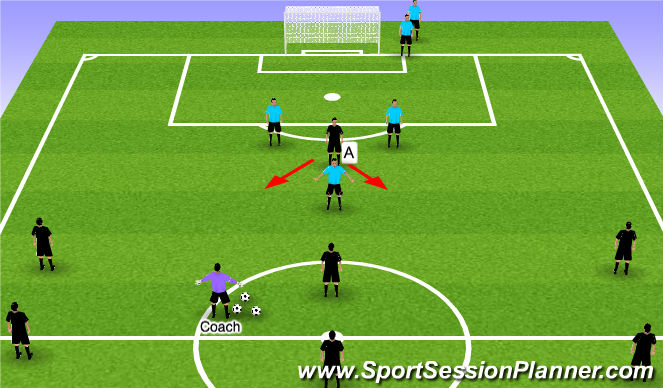 Football/Soccer Session Plan Drill (Colour): Small Sided 4v3