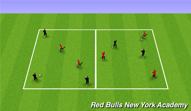 Football/Soccer Session Plan Drill (Colour): 3v2 Possession