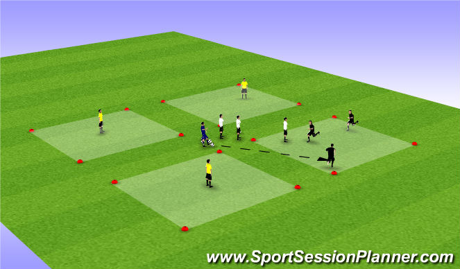 Football/Soccer Session Plan Drill (Colour): 4-SQUARE: Transition