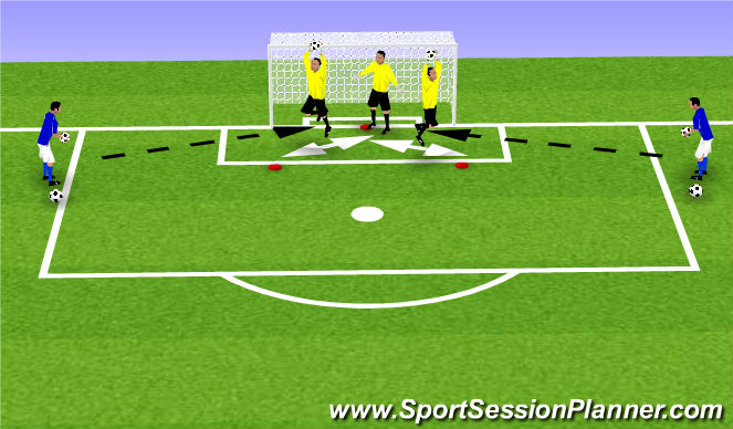 Football/Soccer Session Plan Drill (Colour): Blocked Practice - Dealing with crosses.