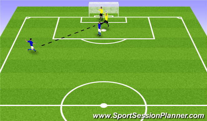 Football/Soccer Session Plan Drill (Colour): Skill Practice.