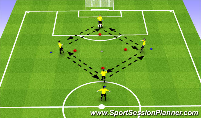 Football/Soccer Session Plan Drill (Colour): Technical Practice 1