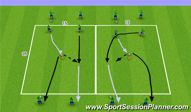 Football/Soccer Session Plan Drill (Colour): Stage 1 - Non-Opposed
