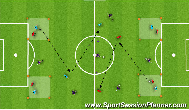 Football/Soccer Session Plan Drill (Colour): Playmakers to receive & distribute - Progression 1
