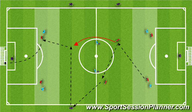 Football/Soccer Session Plan Drill (Colour): Playmakers to receive & distribute - Progression 2