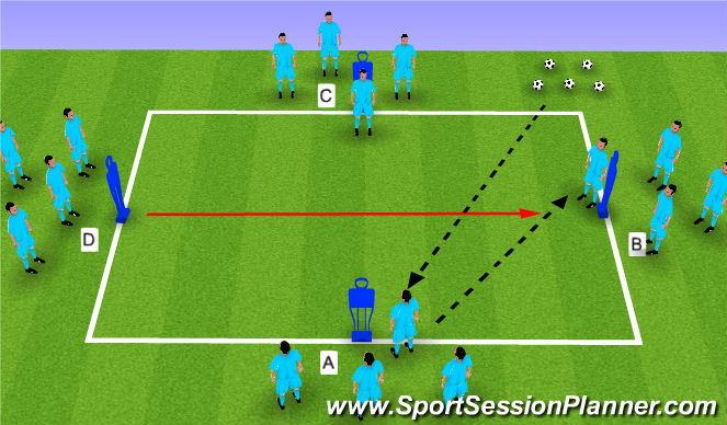 Football/Soccer Session Plan Drill (Colour): Component 1 - Basics of Pressing