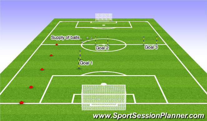 Football/Soccer Session Plan Drill (Colour): Component 2 - Conditioned Game