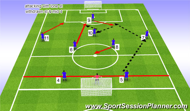 Football/Soccer Session Plan Drill (Colour): 3rd pattern