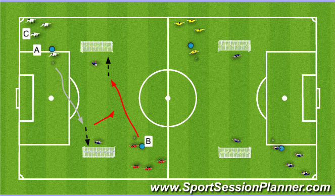 Football/Soccer Session Plan Drill (Colour): Continious waves