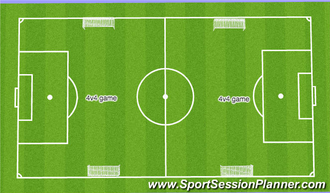 Football/Soccer Session Plan Drill (Colour): Freeplay games