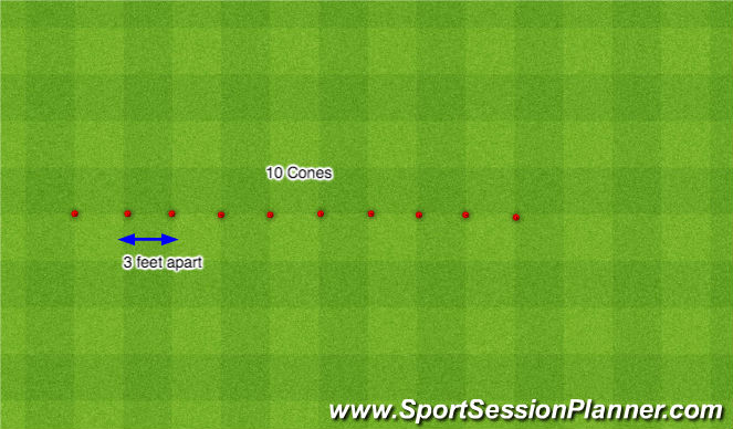 Football/Soccer Session Plan Drill (Colour): Zig Zag Dribble - Regualr