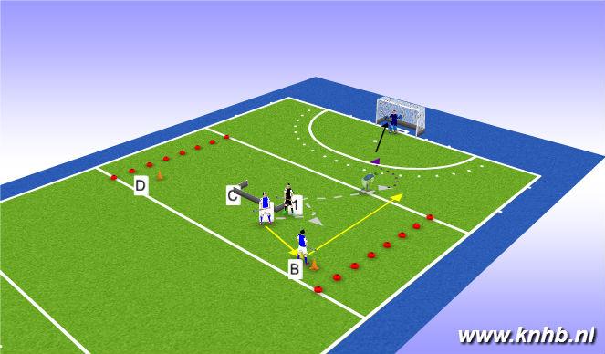 Hockey Session Plan Drill (Colour): met druk