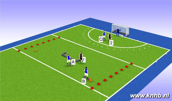 Hockey Session Plan Drill (Colour): 2vs2