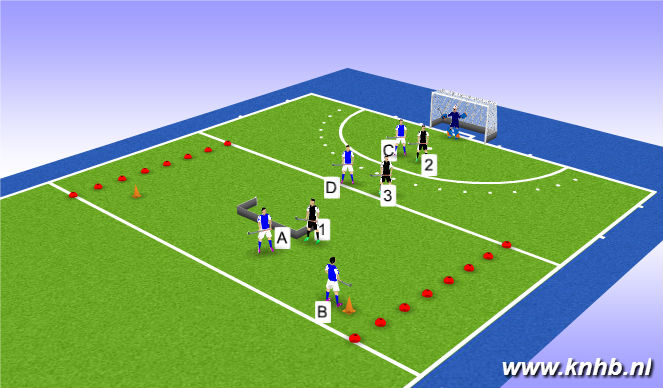 Hockey Session Plan Drill (Colour): 3vs3