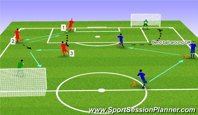Football/Soccer Session Plan Drill (Colour): Progress