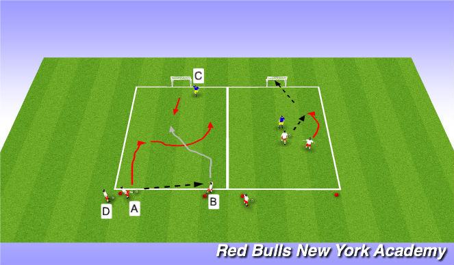 Football/Soccer Session Plan Drill (Colour): Main Theme : Overlap - Semi Opposed / Opposed