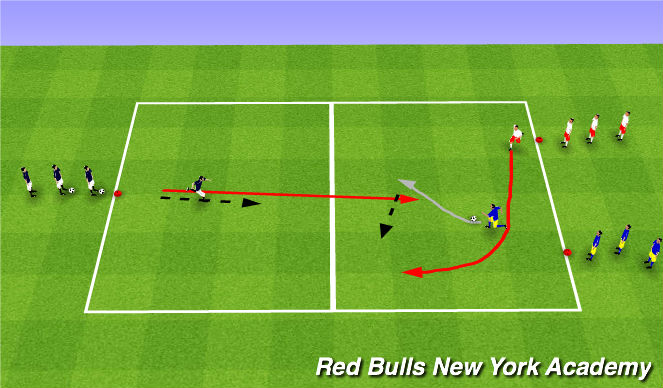 Football/Soccer Session Plan Drill (Colour): Overlap Repetition