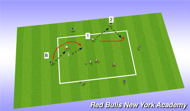 Football/Soccer Session Plan Drill (Colour): Warmup : Overlap Technical / Unopposed