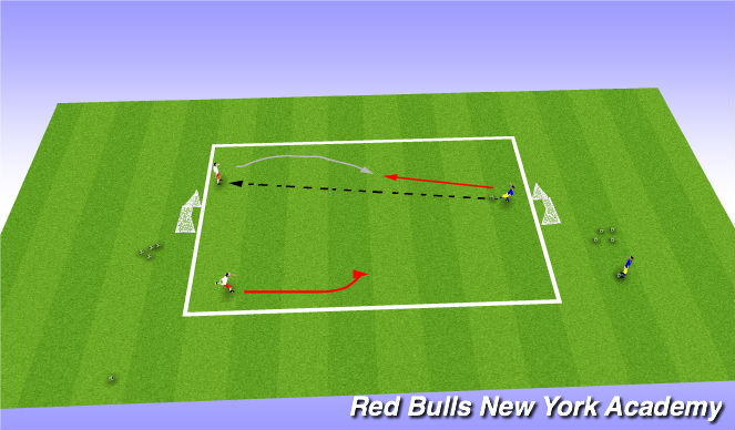 Football/Soccer Session Plan Drill (Colour): Main Theme : Overlap - Opposed