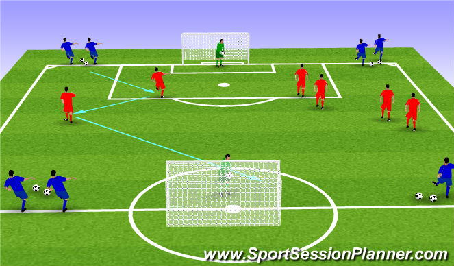 Football/Soccer Session Plan Drill (Colour): Combining Pairs