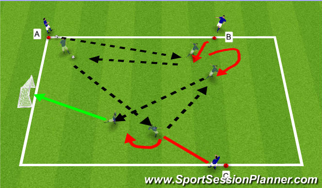 Football/Soccer Session Plan Drill (Colour): Triangle P/R/M 1