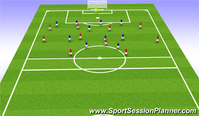 Football/Soccer Session Plan Drill (Colour): 11 v 11 match play