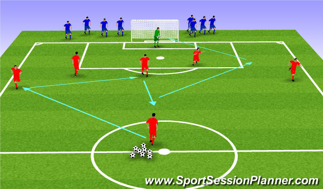 Football/Soccer Session Plan Drill (Colour): Directional finishing