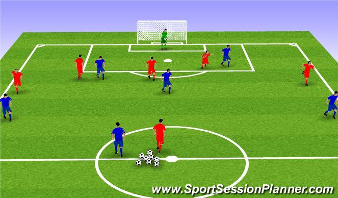 Football/Soccer Session Plan Drill (Colour): 5v3 directional