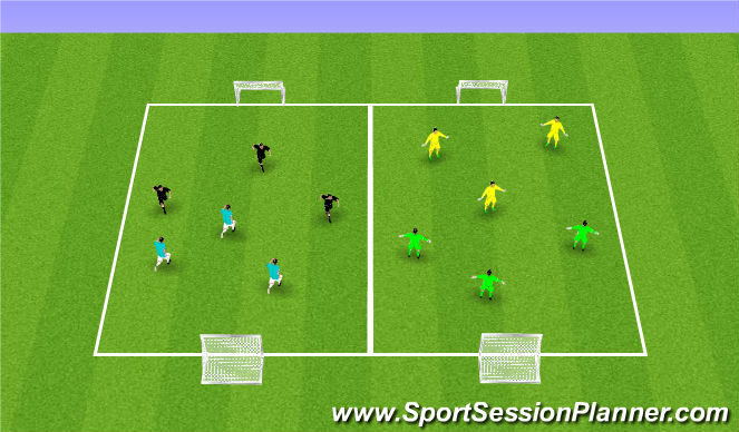 Football/Soccer Session Plan Drill (Colour): Conditioned World Cup