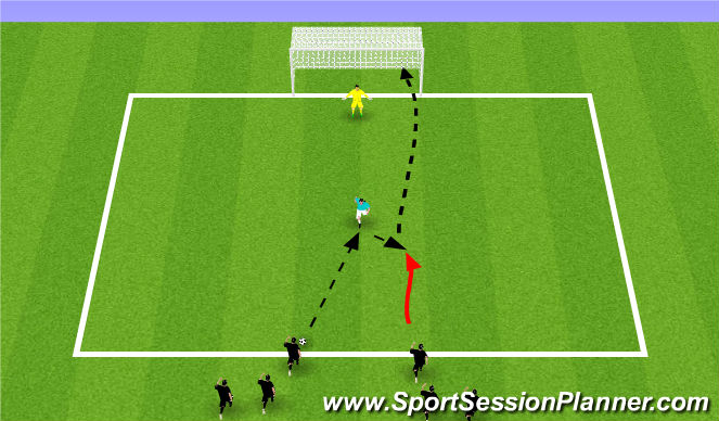 Football/Soccer Session Plan Drill (Colour): 2 player pass and shot