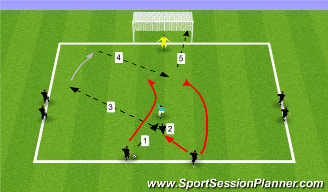 Football/Soccer Session Plan Drill (Colour): Pattern to cross and finish