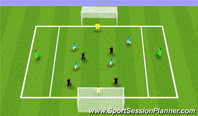 Football/Soccer Session Plan Drill (Colour): Bumpers