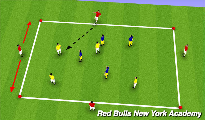 Football/Soccer Session Plan Drill (Colour): 4V4V4 game