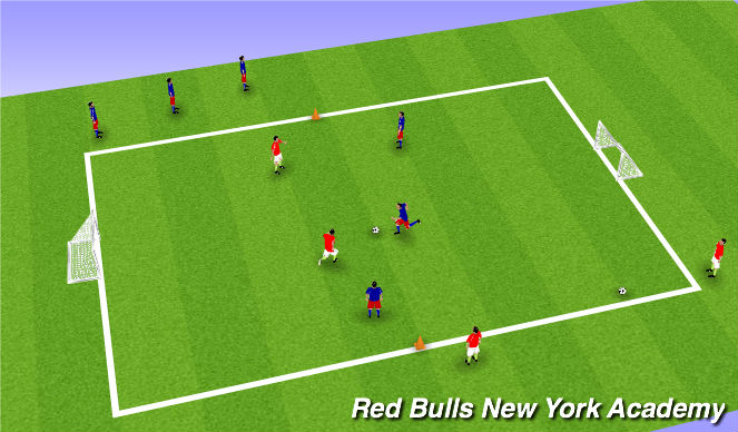 Football/Soccer Session Plan Drill (Colour): 3v2 Conditioned Game