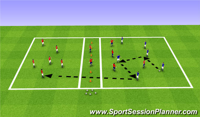 Football/Soccer Session Plan Drill (Colour): Attacking 1: Break lines of opponent