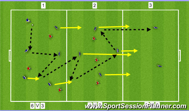 Football/Soccer Session Plan Drill (Colour): Attacking 2: Breaking lines of opponent
