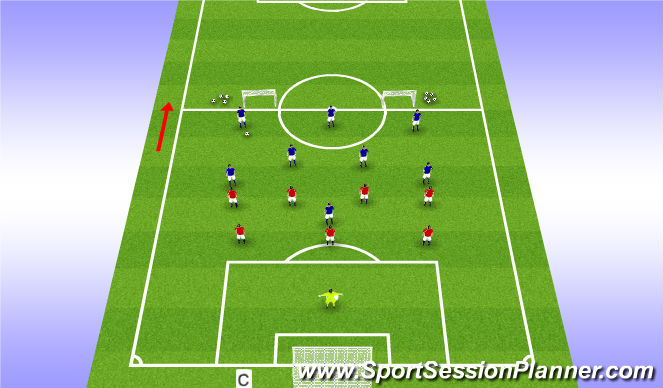 Football/Soccer Session Plan Drill (Colour): Defending 1: Defensive shape in own half
