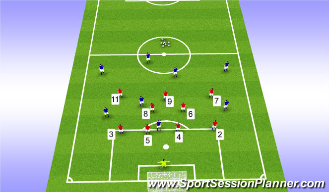 Football/Soccer Session Plan Drill (Colour): Transition 1: Counter attack from own half