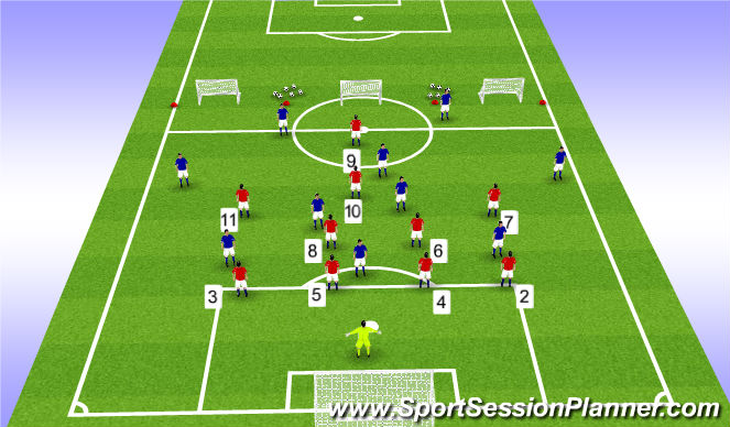 Football/Soccer Session Plan Drill (Colour): Transition: Counter attack from own half