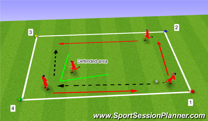 Football/Soccer Session Plan Drill (Colour): Movement and provide angle of pass