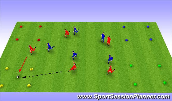Football/Soccer Session Plan Drill (Colour): 4 Corner Goal (4v4 / 5v5)