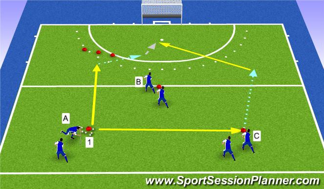 Hockey Session Plan Drill (Colour): shooting/deflecting
