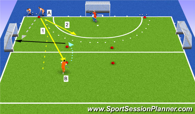 Hockey Session Plan Drill (Colour): double trouble :-)