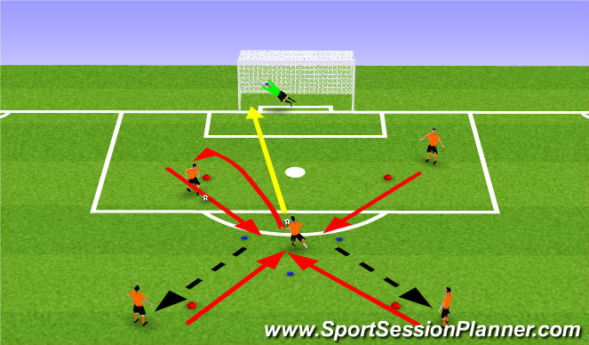 Football/Soccer Session Plan Drill (Colour): Shooting Unopposed