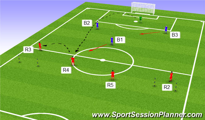 Football/Soccer Session Plan Drill (Colour): High ball 4v3