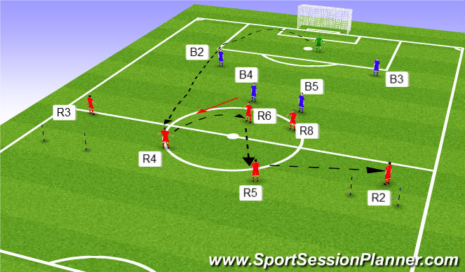 Football/Soccer Session Plan Drill (Colour): High ball 6v4