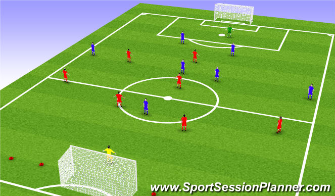 Football/Soccer Session Plan Drill (Colour): High ball game