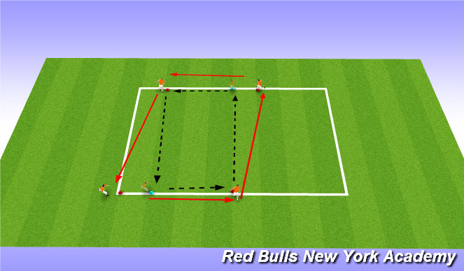 Football/Soccer Session Plan Drill (Colour): Lead Passes