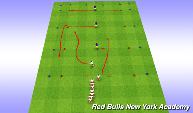 Football/Soccer Session Plan Drill (Colour): Un-Opposed-Tag Game